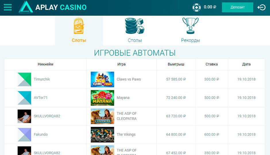 Казино азарт плей отдает деньги форекс и казино процент выигрывающих